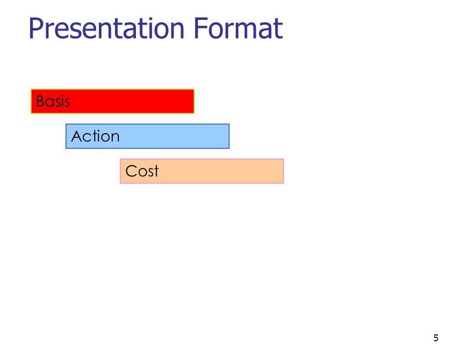 5 Presentation Format Basis Action Cost