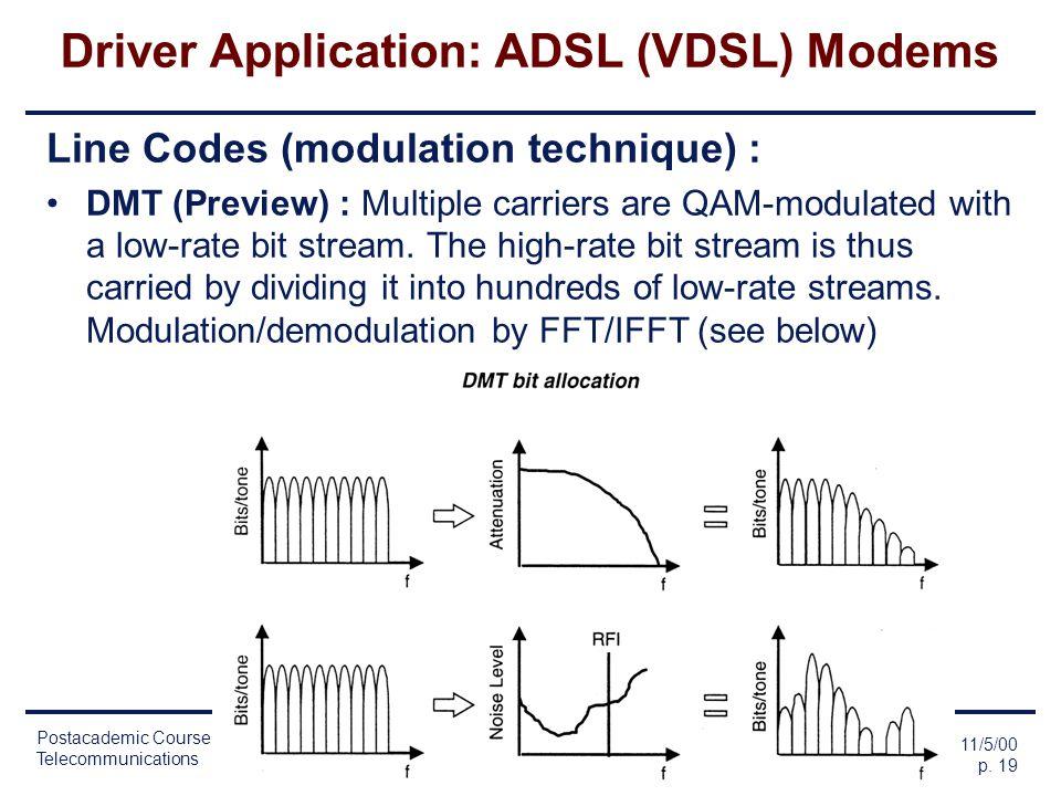 Postacademic Course on Telecommunications 11/5/00 p. 18 Module-3 Transmission Marc Moonen Lecture-7 Multi-tone Modulation K.U.Leuven-ESAT/SISTA Driver