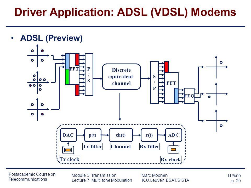 Postacademic Course on Telecommunications 11/5/00 p. 19 Module-3 Transmission Marc Moonen Lecture-7 Multi-tone Modulation K.U.Leuven-ESAT/SISTA Driver