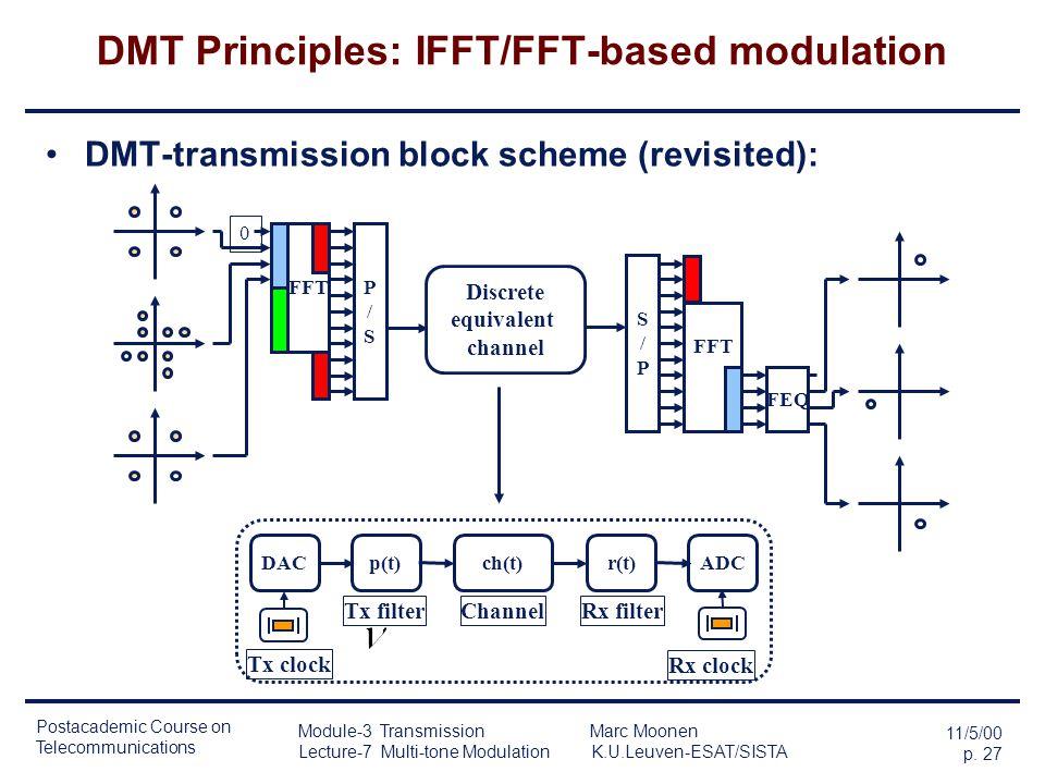 Postacademic Course on Telecommunications 11/5/00 p. 26 Module-3 Transmission Marc Moonen Lecture-7 Multi-tone Modulation K.U.Leuven-ESAT/SISTA DMT Pr