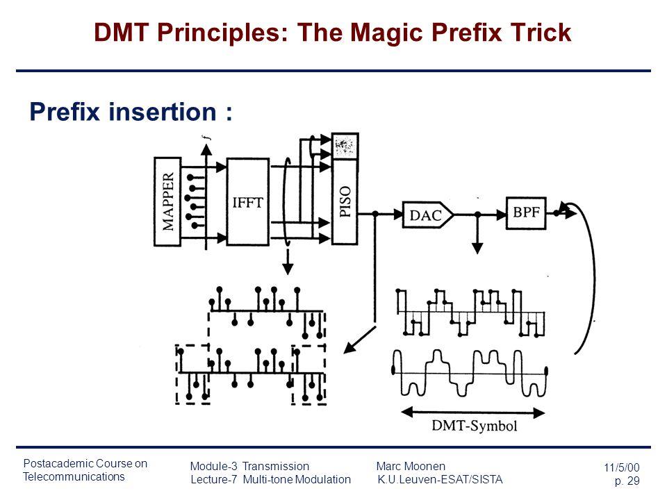 Postacademic Course on Telecommunications 11/5/00 p. 28 Module-3 Transmission Marc Moonen Lecture-7 Multi-tone Modulation K.U.Leuven-ESAT/SISTA DMT Pr