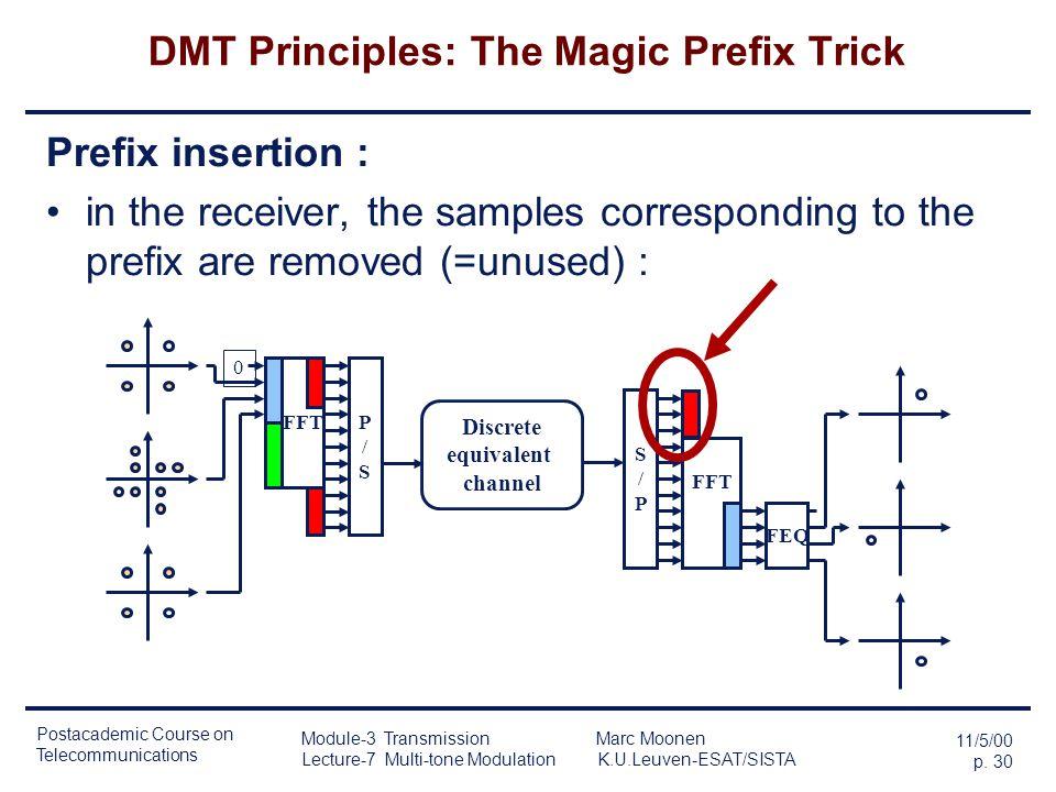Postacademic Course on Telecommunications 11/5/00 p. 29 Module-3 Transmission Marc Moonen Lecture-7 Multi-tone Modulation K.U.Leuven-ESAT/SISTA DMT Pr