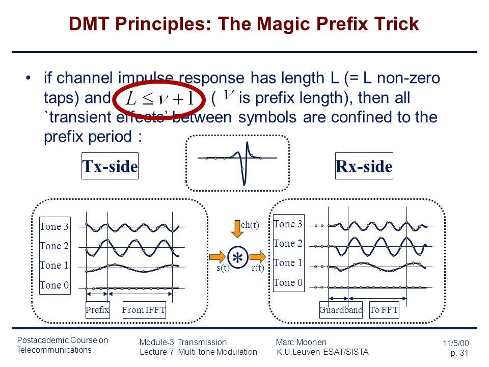 Postacademic Course on Telecommunications 11/5/00 p. 30 Module-3 Transmission Marc Moonen Lecture-7 Multi-tone Modulation K.U.Leuven-ESAT/SISTA DMT Pr