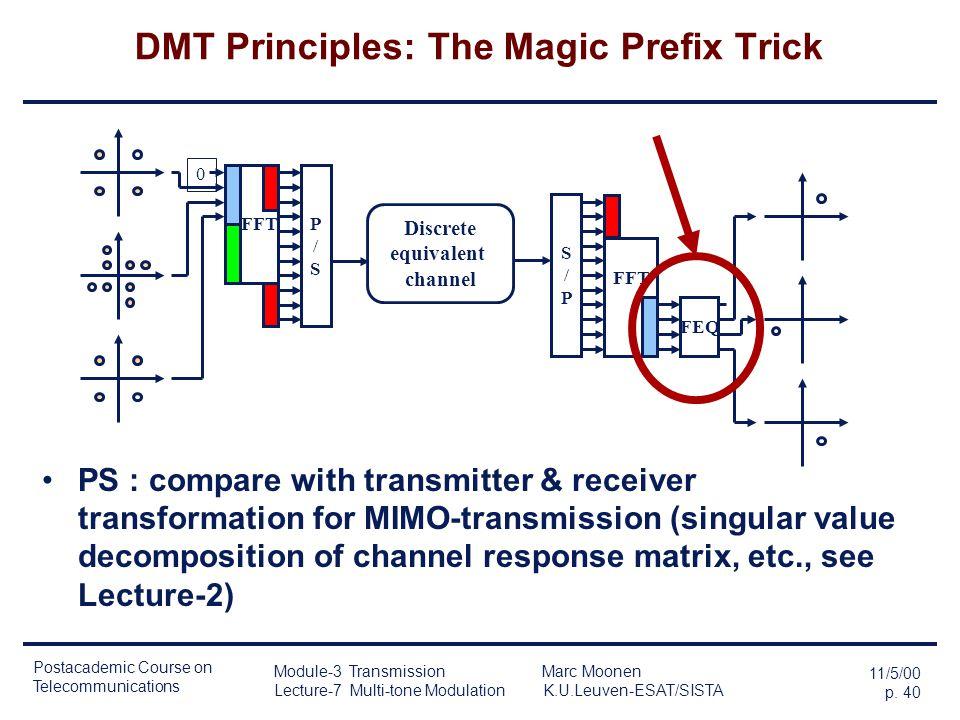 Postacademic Course on Telecommunications 11/5/00 p. 39 Module-3 Transmission Marc Moonen Lecture-7 Multi-tone Modulation K.U.Leuven-ESAT/SISTA DMT Pr