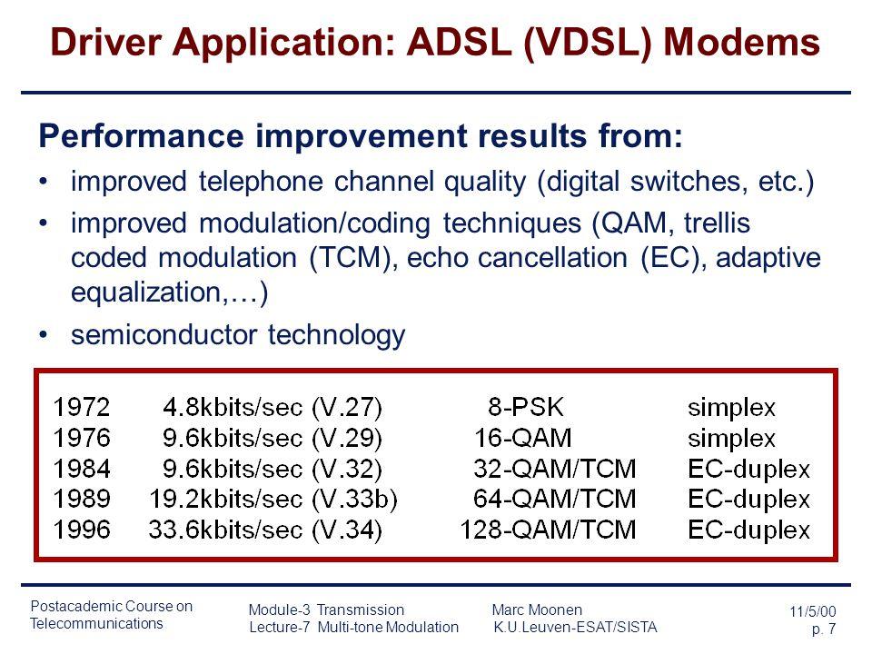 Postacademic Course on Telecommunications 11/5/00 p. 6 Module-3 Transmission Marc Moonen Lecture-7 Multi-tone Modulation K.U.Leuven-ESAT/SISTA Driver