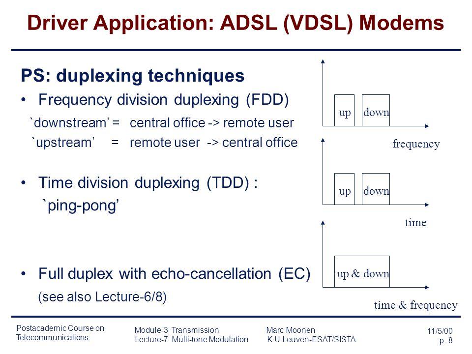 Postacademic Course on Telecommunications 11/5/00 p. 7 Module-3 Transmission Marc Moonen Lecture-7 Multi-tone Modulation K.U.Leuven-ESAT/SISTA Driver