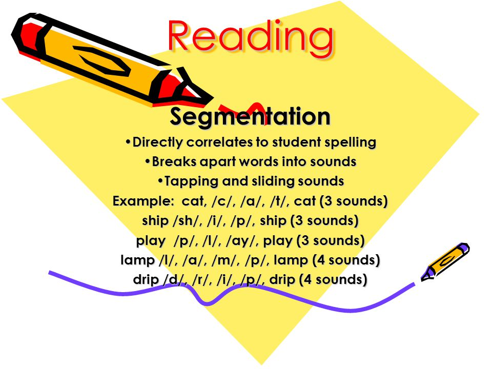 ReadingReadingSegmentation Directly correlates to student spelling Directly correlates to student spelling Breaks apart words into sounds Breaks apart words into sounds Tapping and sliding sounds Tapping and sliding sounds Example: cat, /c/, /a/, /t/, cat (3 sounds) ship /sh/, /i/, /p/, ship (3 sounds) play /p/, /l/, /ay/, play (3 sounds) lamp /l/, /a/, /m/, /p/, lamp (4 sounds) drip /d/, /r/, /i/, /p/, drip (4 sounds)