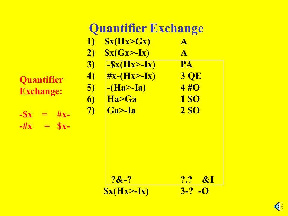 Quantifier Exchange 1) $x(Hx>Gx)A 2) $x(Gx>-Ix)A 3) -$x(Hx>-Ix)PA 4) #x-(Hx>-Ix)3 QE 5) -(Ha>-Ia)4 #O ?&-??,? &I $x(Hx>-Ix)3-? -O Quantifier Exchange: