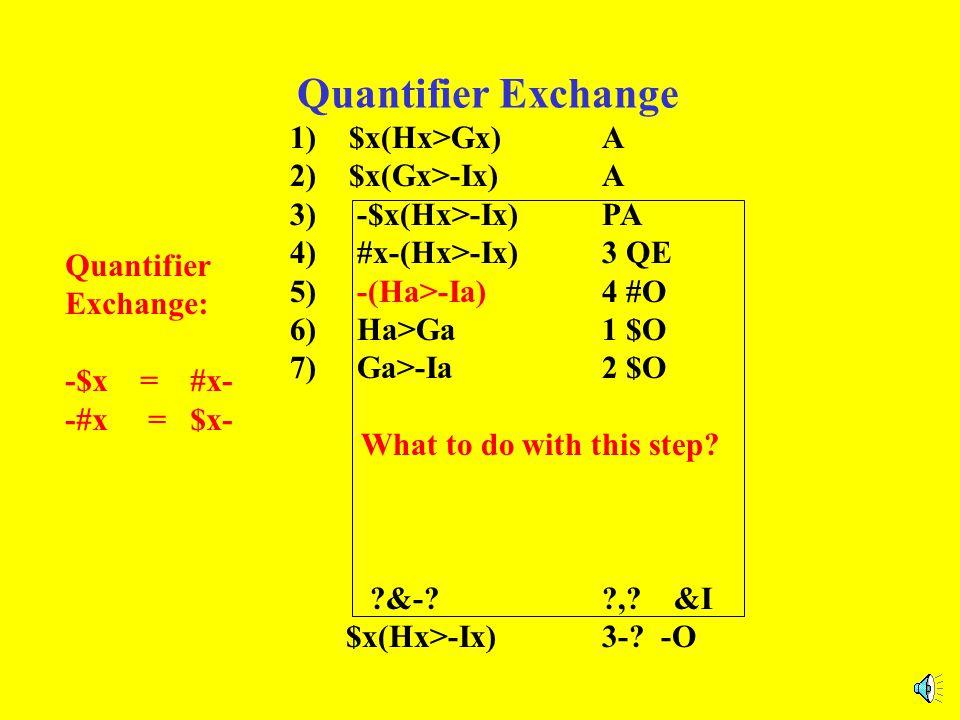 Quantifier Exchange 1) $x(Hx>Gx)A 2) $x(Gx>-Ix)A 3) -$x(Hx>-Ix)PA 4) #x-(Hx>-Ix)3 QE 5) -(Ha>-Ia)4 #O 6) Ha>Ga1 $O 7) Ga>-Ia2 $O ?&-??,? &I $x(Hx>-Ix)
