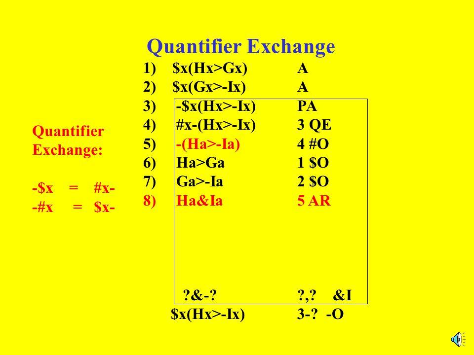 Quantifier Exchange 1) $x(Hx>Gx)A 2) $x(Gx>-Ix)A 3) -$x(Hx>-Ix)PA 4) #x-(Hx>-Ix)3 QE 5) -(Ha>-Ia)4 #O 6) Ha>Ga1 $O 7) Ga>-Ia2 $O What to do with this