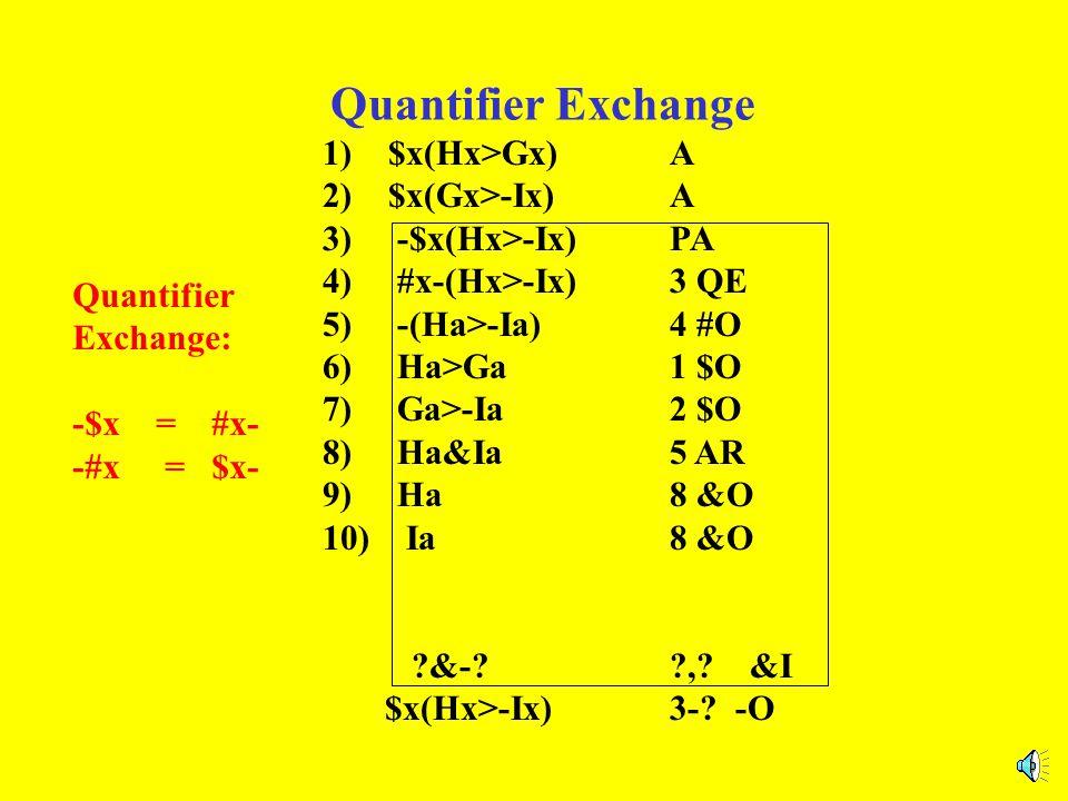 Quantifier Exchange 1) $x(Hx>Gx)A 2) $x(Gx>-Ix)A 3) -$x(Hx>-Ix)PA 4) #x-(Hx>-Ix)3 QE 5) -(Ha>-Ia)4 #O 6) Ha>Ga1 $O 7) Ga>-Ia2 $O 8) Ha&Ia5 AR ?&-??,?
