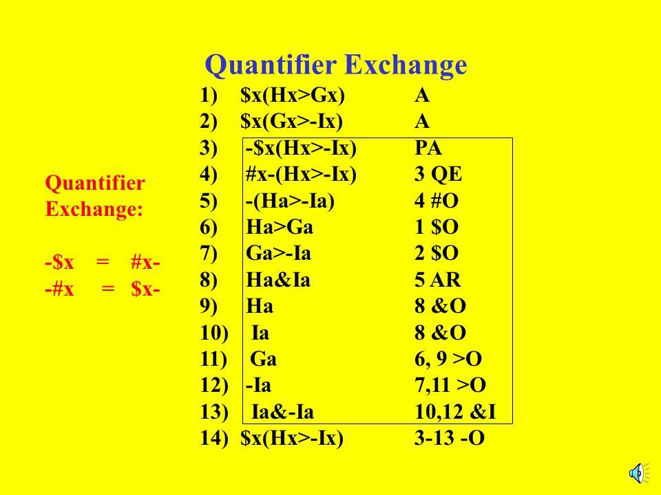 Quantifier Exchange 1) $x(Hx>Gx)A 2) $x(Gx>-Ix)A 3) -$x(Hx>-Ix)PA 4) #x-(Hx>-Ix)3 QE 5) -(Ha>-Ia)4 #O 6) Ha>Ga1 $O 7) Ga>-Ia2 $O 8) Ha&Ia5 AR 9) Ha8 &