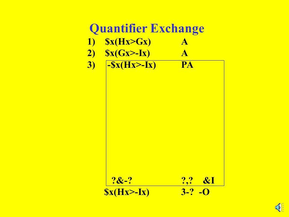 Quantifier Exchange 1) $x(Hx>Gx)A 2) $x(Gx>-Ix)A 3) -$x(Hx>-Ix)PA 4) #x-(Hx>-Ix)3 QE 5) -(Ha>-Ia)4 #O ?&-??,.
