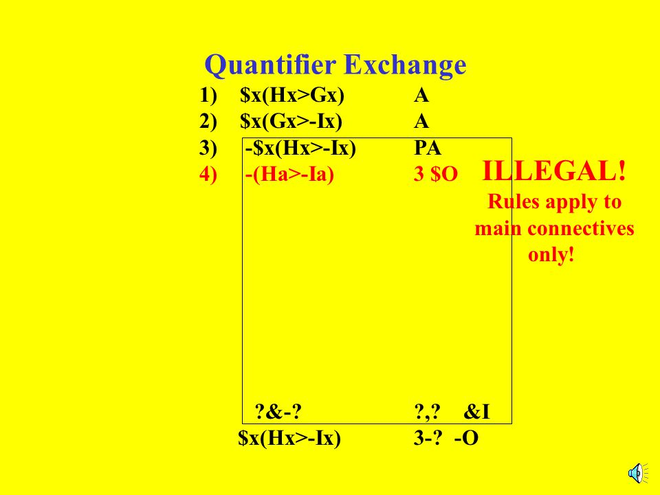Quantifier Exchange 1) $x(Hx>Gx)A 2) $x(Gx>-Ix)A 3) -$x(Hx>-Ix)PA 4) #x-(Hx>-Ix)3 QE 5) -(Ha>-Ia)4 #O 6) Ha>Ga1 $O 7) Ga>-Ia2 $O ?&-??,.