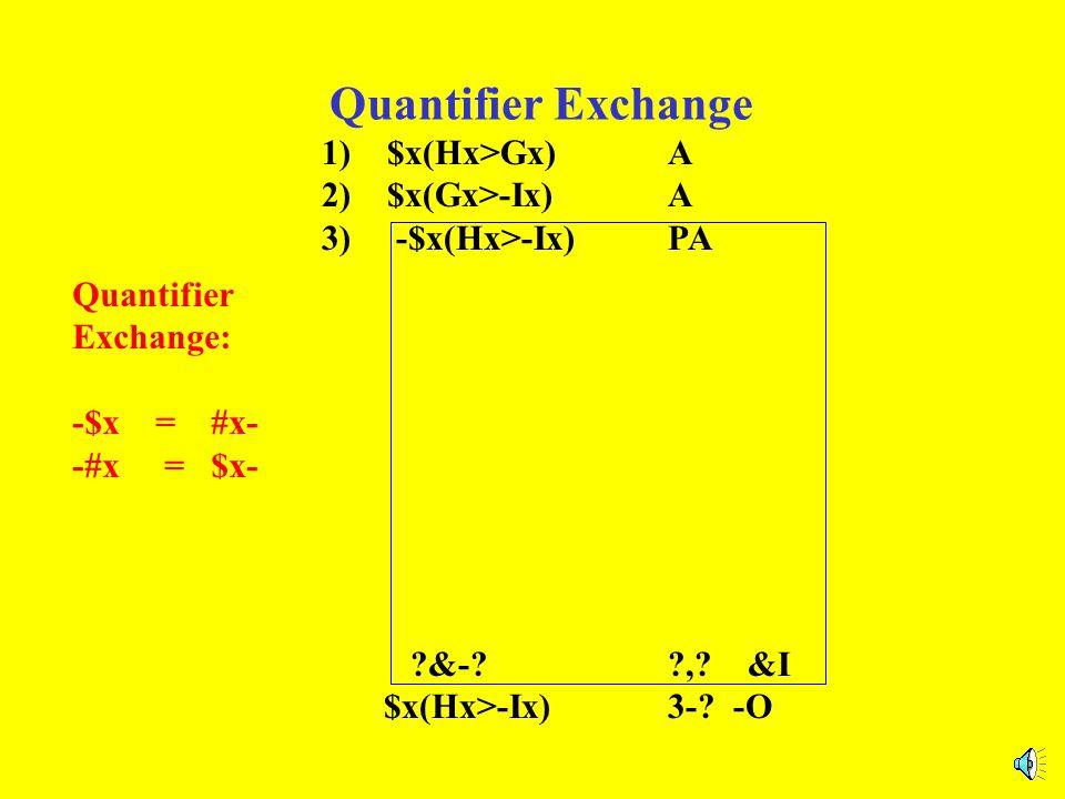 Quantifier Exchange 1) $x(Hx>Gx)A 2) $x(Gx>-Ix)A 3) -$x(Hx>-Ix)PA 4) -(Ha>-Ia)3 $O ?&-??,? &I $x(Hx>-Ix)3-? -O ILLEGAL! Rules apply to main connective