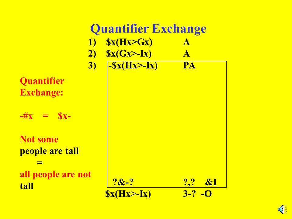 Quantifier Exchange 1) $x(Hx>Gx)A 2) $x(Gx>-Ix)A 3) -$x(Hx>-Ix)PA 4) #x-(Hx>-Ix)3 QE 5) -(Ha>-Ia)4 #O 6) Ha>Ga1 $O 7) Ga>-Ia2 $O 8) Ha&Ia5 AR 9) Ha8 &O 10) Ia8 &O ?&-??,.
