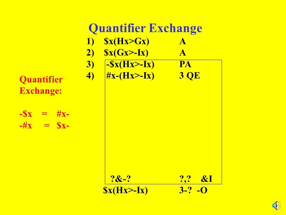 Quantifier Exchange 1) $x(Hx>Gx)A 2) $x(Gx>-Ix)A 3) -$x(Hx>-Ix)PA 4) #x-(Hx>-Ix)3 QE 5) -(Ha>-Ia)4 #O 6) Ha>Ga1 $O 7) Ga>-Ia2 $O 8) Ha&Ia5 AR 9) Ha8 &O 10) Ia8 &O 11) Ga6, 9 >O 12) -Ia7,11 >O ?&-??,.