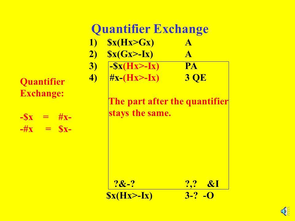 Quantifier Exchange 1) $x(Hx>Gx)A 2) $x(Gx>-Ix)A 3) -$x(Hx>-Ix)PA 4) #x-(Hx>-Ix)3 QE 5) -(Ha>-Ia)4 #O 6) Ha>Ga1 $O 7) Ga>-Ia2 $O 8) Ha&Ia5 AR 9) Ha8 &O 10) Ia8 &O 11) Ga6, 9 >O 12) -Ia7,11 >O 13) Ia&-Ia10,12 &I 14) $x(Hx>-Ix)3-13 -O Quantifier Exchange: -$x = #x- -#x = $x-