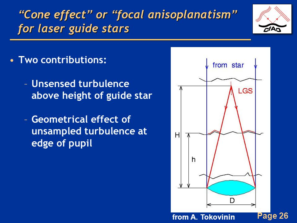 Page 26 Cone effect or focal anisoplanatism for laser guide stars Two contributions: –Unsensed turbulence above height of guide star –Geometrical effect of unsampled turbulence at edge of pupil from A.