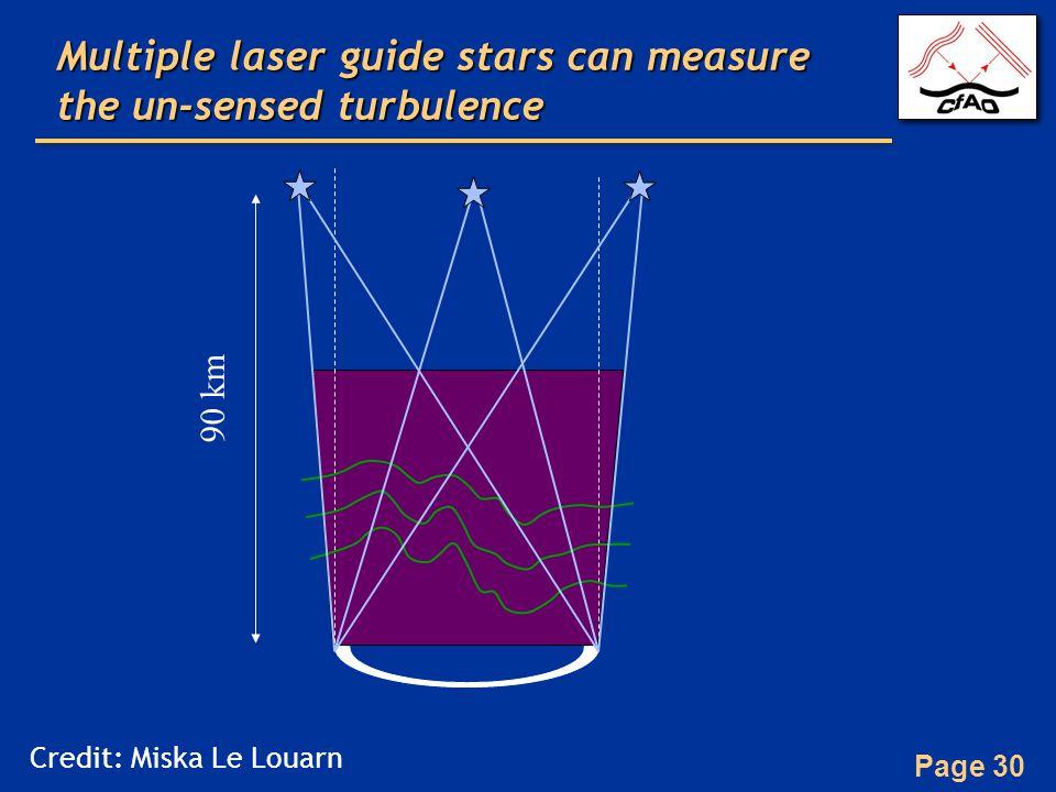 Page 30 Multiple laser guide stars can measure the un-sensed turbulence 90 km Credit: Miska Le Louarn