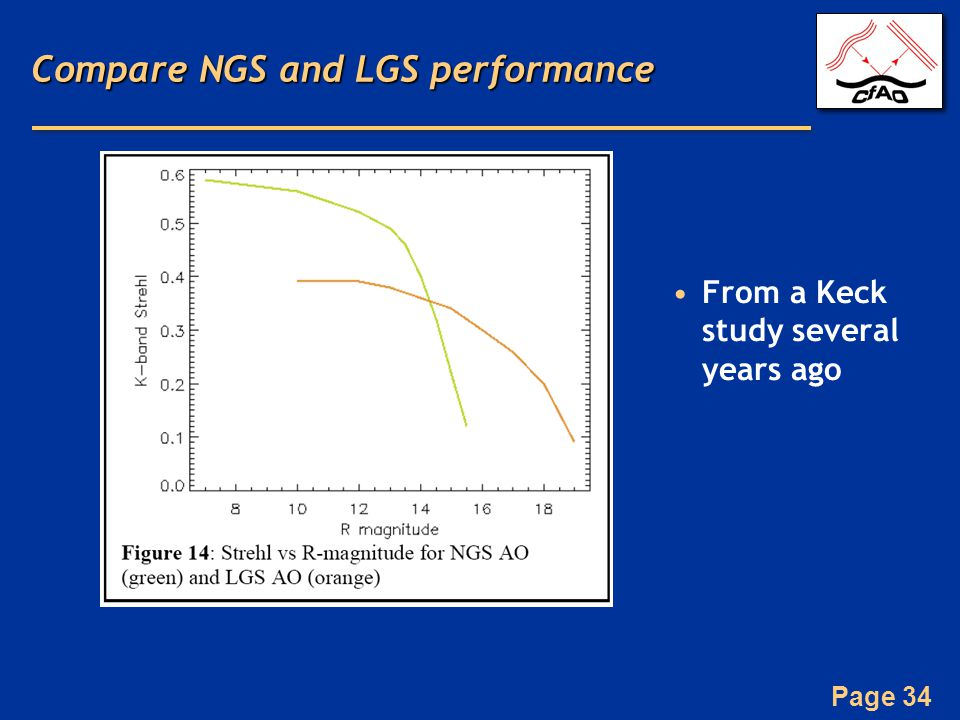 Page 34 Compare NGS and LGS performance From a Keck study several years ago