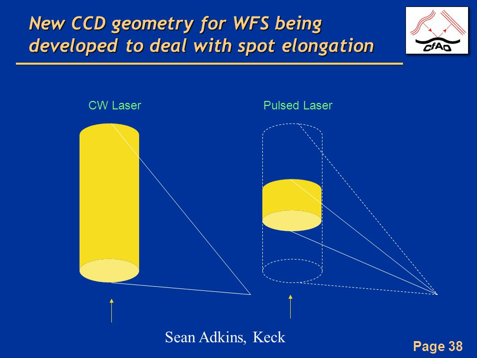 Page 38 New CCD geometry for WFS being developed to deal with spot elongation CW LaserPulsed Laser Sean Adkins, Keck