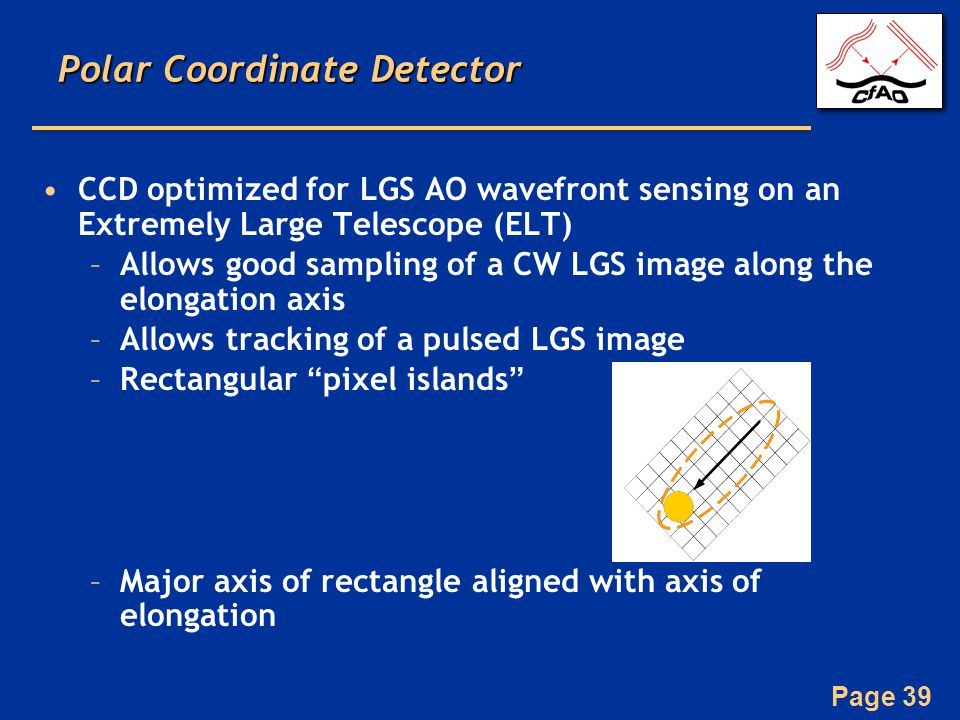 Page 39 Polar Coordinate Detector CCD optimized for LGS AO wavefront sensing on an Extremely Large Telescope (ELT) –Allows good sampling of a CW LGS image along the elongation axis –Allows tracking of a pulsed LGS image –Rectangular pixel islands –Major axis of rectangle aligned with axis of elongation
