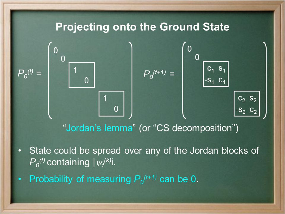 Projecting onto the Ground State P 0 (t+1) = 0 0 -s 1 c 1 c 1 s 1 Jordan's lemma (or CS decomposition ) State could be spread over any of the Jordan blocks of P 0 (t) containing |  t (k) i.