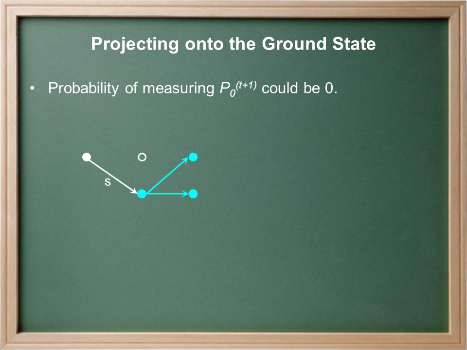 Projecting onto the Ground State Probability of measuring P 0 (t+1) could be 0. s