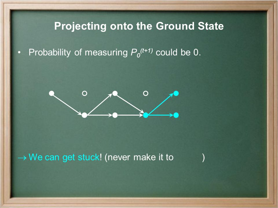 Projecting onto the Ground State Probability of measuring P 0 (t+1) could be 0.