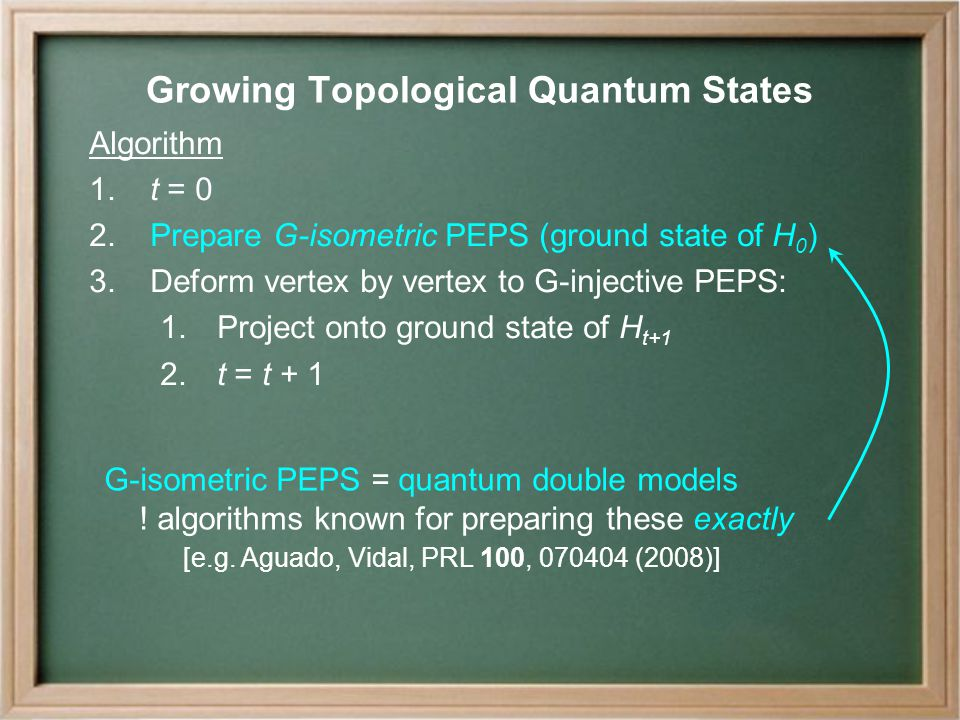 Growing Topological Quantum States Algorithm 1. t = 0 2.