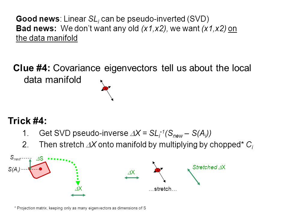 Clue #4: Covariance eigenvectors tell us about the local data manifold Trick #4: 1.Get SVD pseudo-inverse  X = SL i -1 (S new – S(A i )) 2.Then stretch  X onto manifold by multiplying by chopped* C i Good news: Linear SL i can be pseudo-inverted (SVD) Bad news: We don't want any old (x1,x2), we want (x1,x2) on the data manifold S new S(A i ) SS XX XX …stretch… Stretched  X * Projection matrix, keeping only as many eigenvectors as dimensions of S