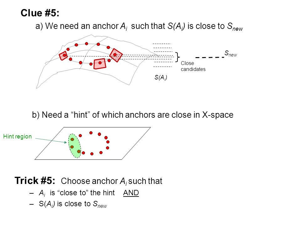 """Clue #5: a) We need an anchor A i such that S(A i ) is close to S new Trick #5: Choose anchor A i such that –A i is """"close to"""" the hint AND –S(A i ) i"""