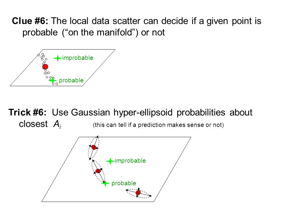 Clue #6: The local data scatter can decide if a given point is probable ( on the manifold ) or not Trick #6: Use Gaussian hyper-ellipsoid probabilities about closest A i (this can tell if a prediction makes sense or not) probable improbable probable improbable