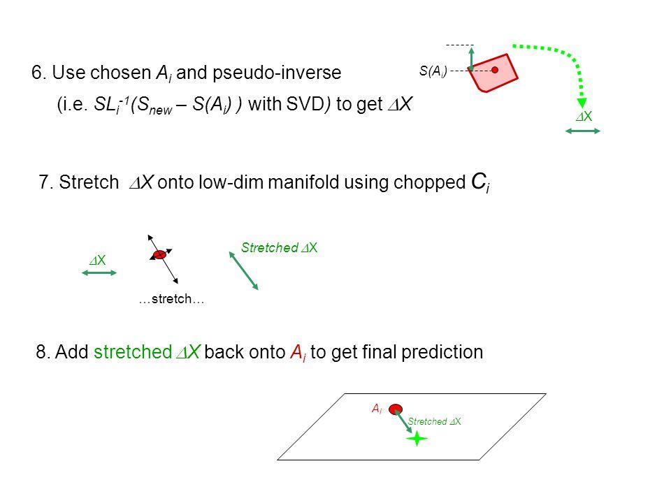 6. Use chosen A i and pseudo-inverse (i.e.