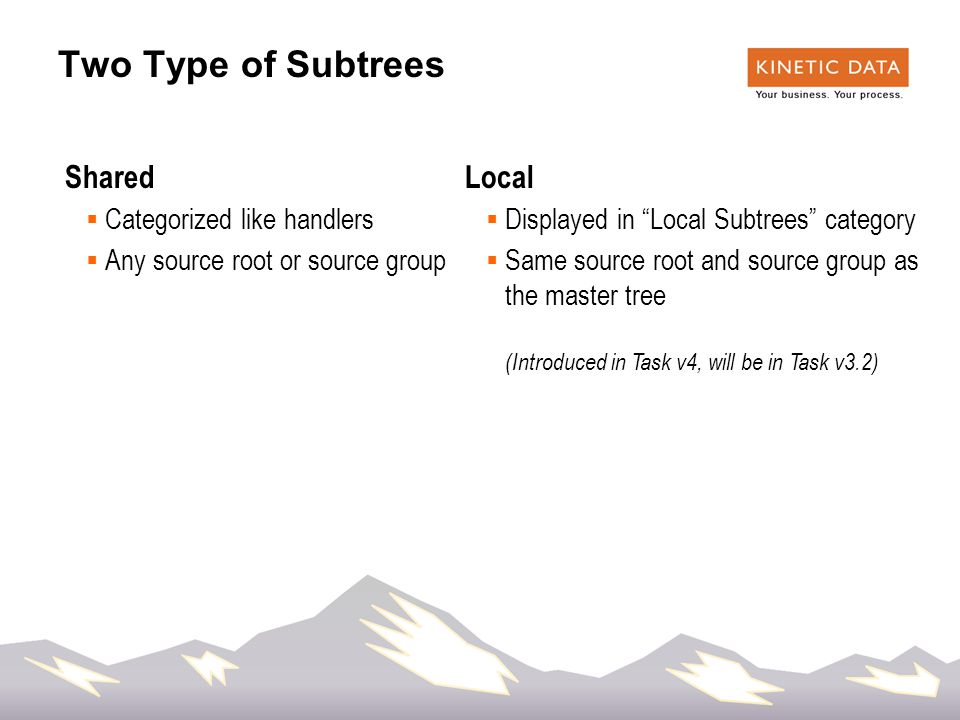 12 Two Type of Subtrees Shared  Categorized like handlers  Any source root or source group Local  Displayed in Local Subtrees category  Same source root and source group as the master tree (Introduced in Task v4, will be in Task v3.2)