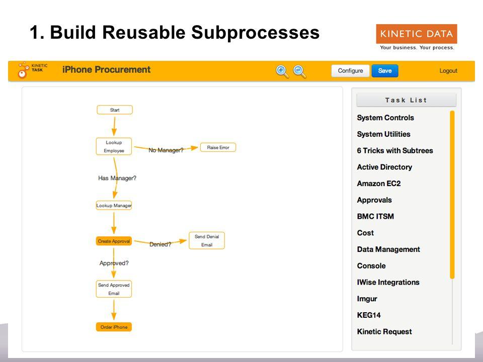 18 1. Build Reusable Subprocesses