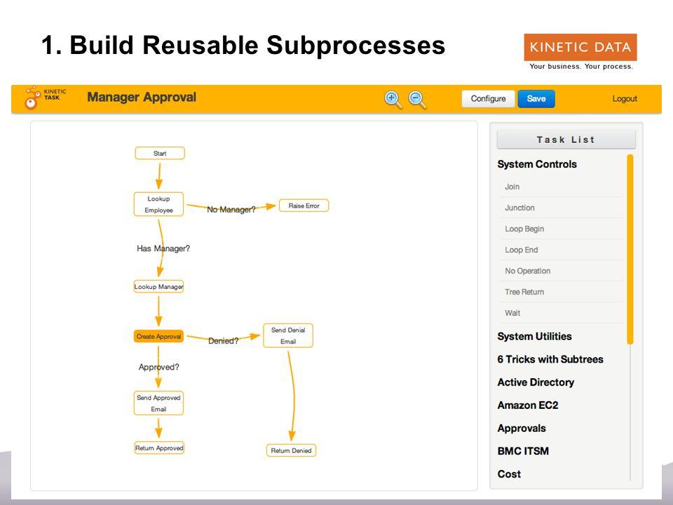19 1. Build Reusable Subprocesses