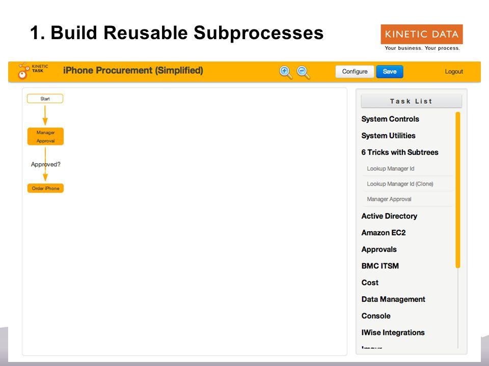 21 1. Build Reusable Subprocesses