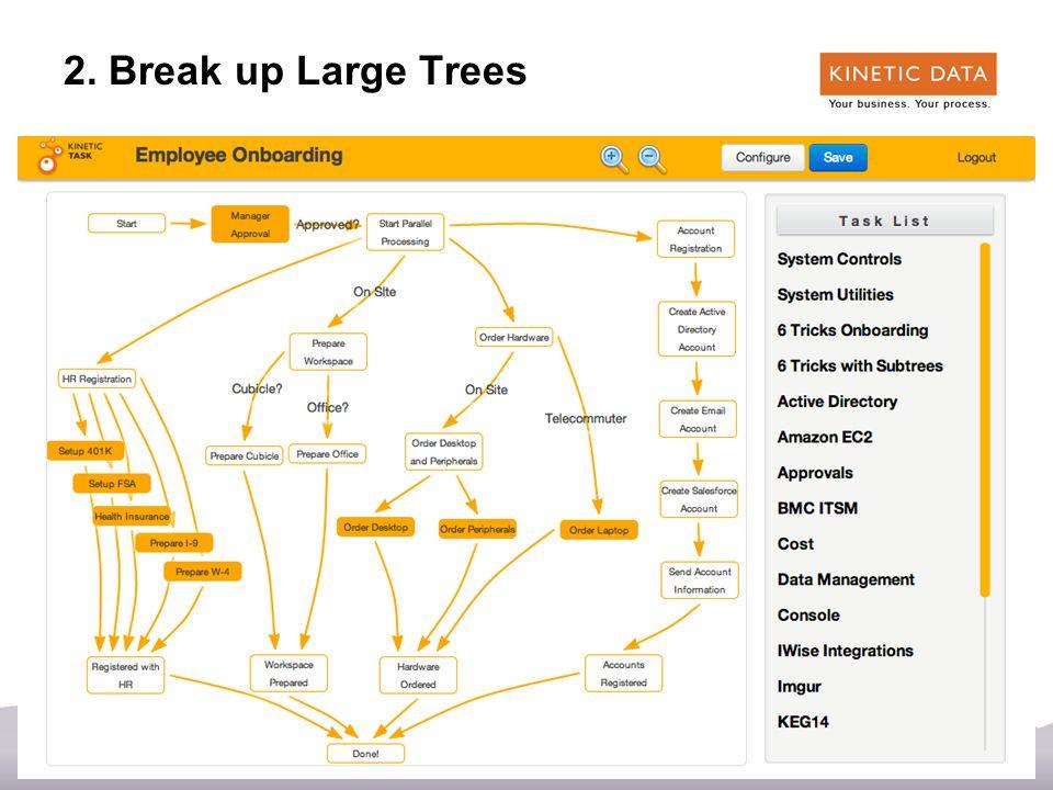 26 2. Break up Large Trees