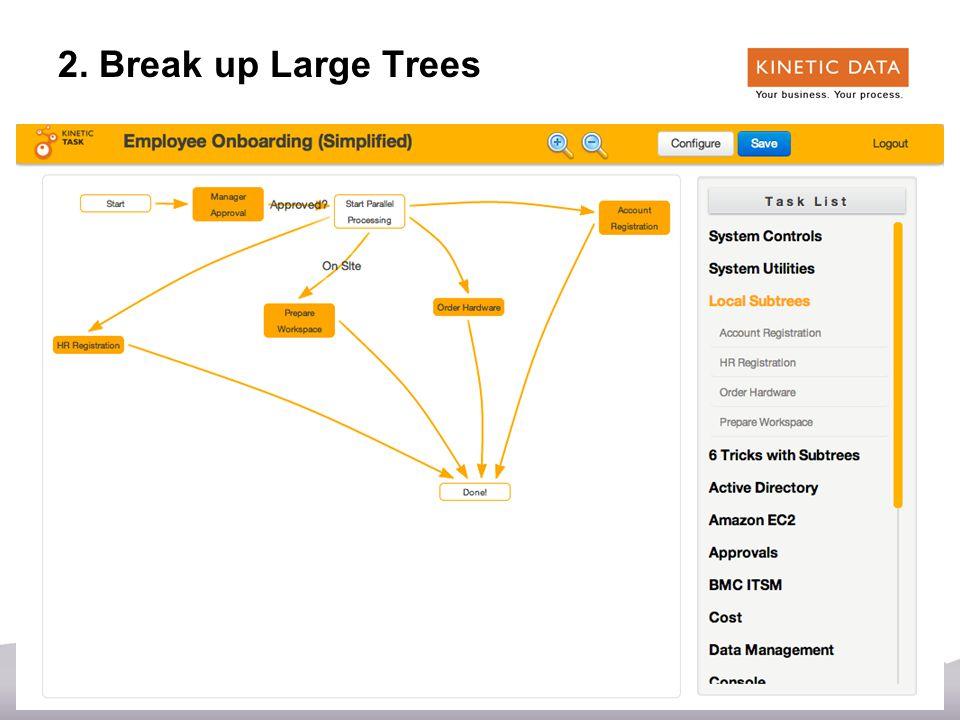 27 2. Break up Large Trees