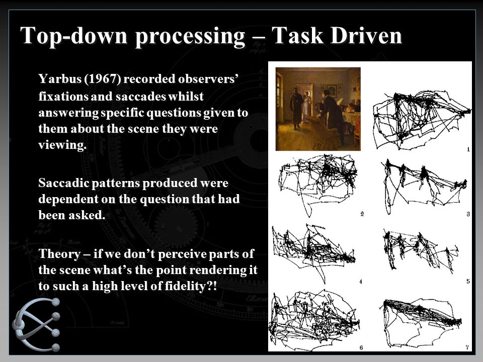 Top-down processing – Task Driven Yarbus (1967) recorded observers' fixations and saccades whilst answering specific questions given to them about the scene they were viewing.