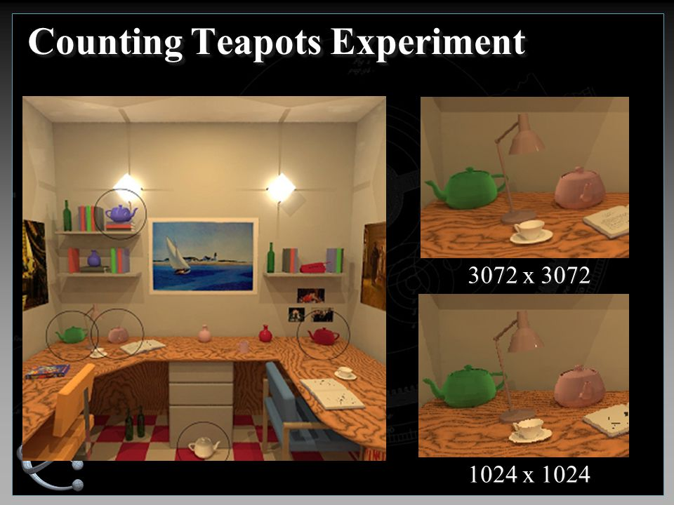 Counting Teapots Experiment 3072 x 3072 1024 x 1024