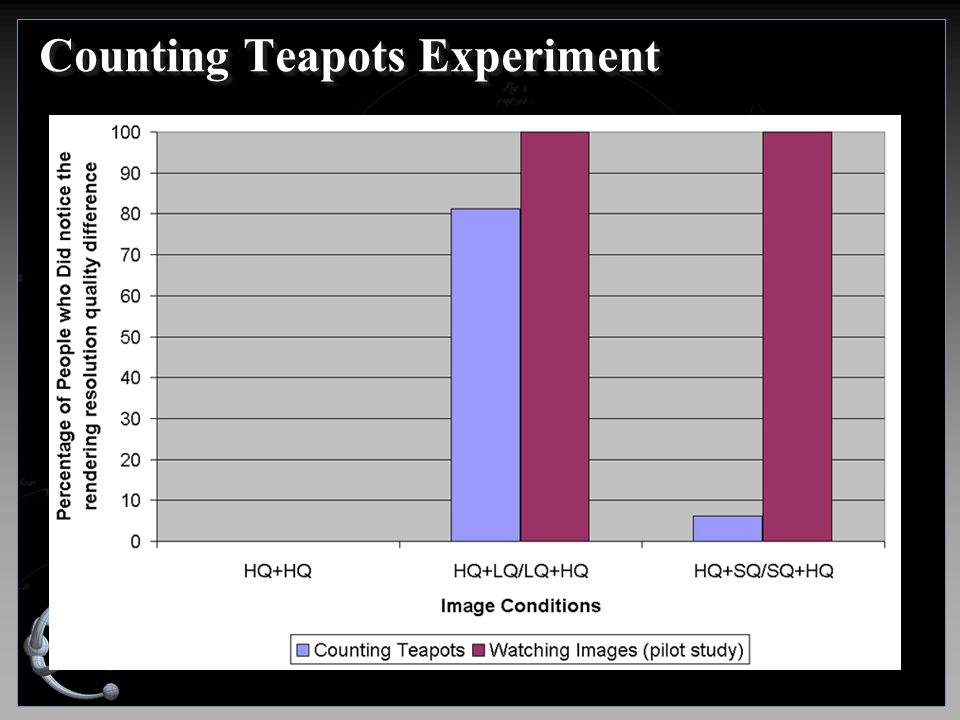 Counting Teapots Experiment