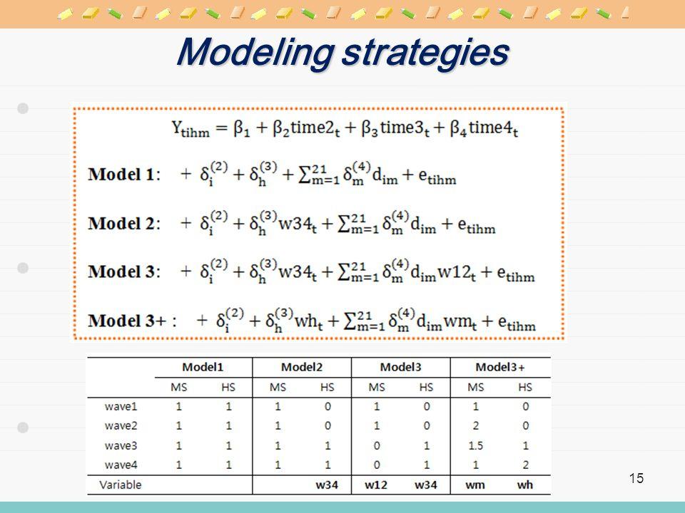 Modeling strategies 15