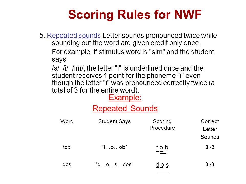 Example: Repeated Sounds Scoring Rules for NWF 5. Repeated sounds Letter sounds pronounced twice while sounding out the word are given credit only onc