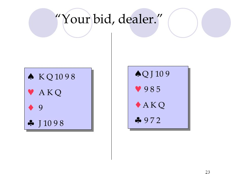 "22 ""Your bid, dealer.""  9 8 A K Q  K Q 10 9  J 10 9 8  9 8 A K Q  K Q 10 9  J 10 9 8  Q J 10 9 A 9 8  K Q 4  A 9 7"