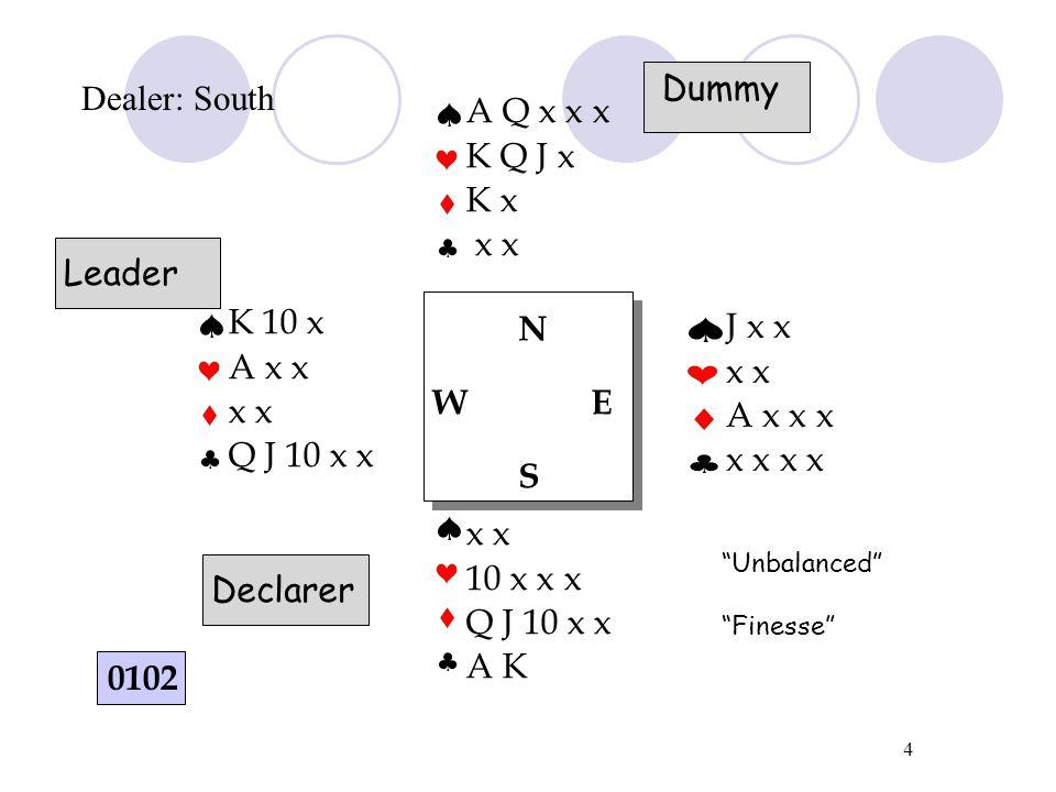 3 Dummy A K x 10 x x x A K x x x x Q x x x x x x A J x x x J 10 x x x A x 10 x x Q 10 x NWESNWES x K Q J x Q J x x x K x Dealer: South 0101 Declarer Leader