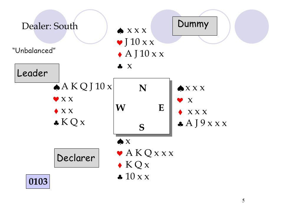 4 Dummy A Q x x x K Q J x K x x x K 10 x A x x x Q J 10 x x J x x x A x x x x x NWESNWES x 10 x x x Q J 10 x x A K Dealer: South 0102 Declarer Unbalanced Finesse Leader
