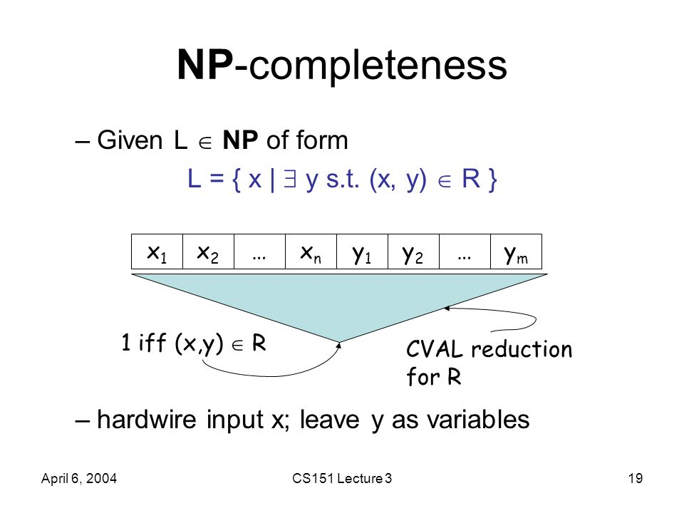 April 6, 2004CS151 Lecture 319 NP-completeness –Given L  NP of form L = { x |  y s.t. (x, y)  R } x1x1 x2x2 …xnxn y1y1 y2y2 …ymym CVAL reduction fo